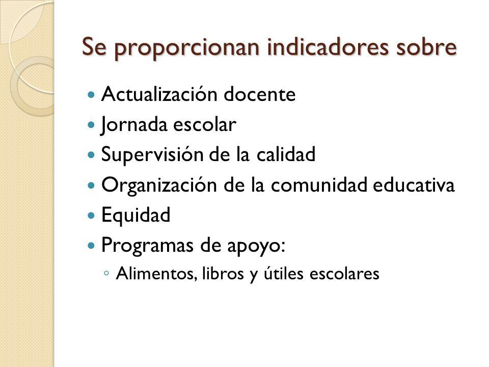 Se proporcionan indicadores sobre Actualización docente Jornada escolar Supervisión de la calidad Organización de la comunidad educativa Equidad Programas de apoyo: Alimentos, libros y útiles escolares