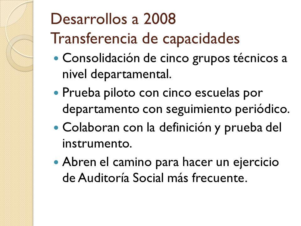 Desarrollos a 2008 Transferencia de capacidades Consolidación de cinco grupos técnicos a nivel departamental.