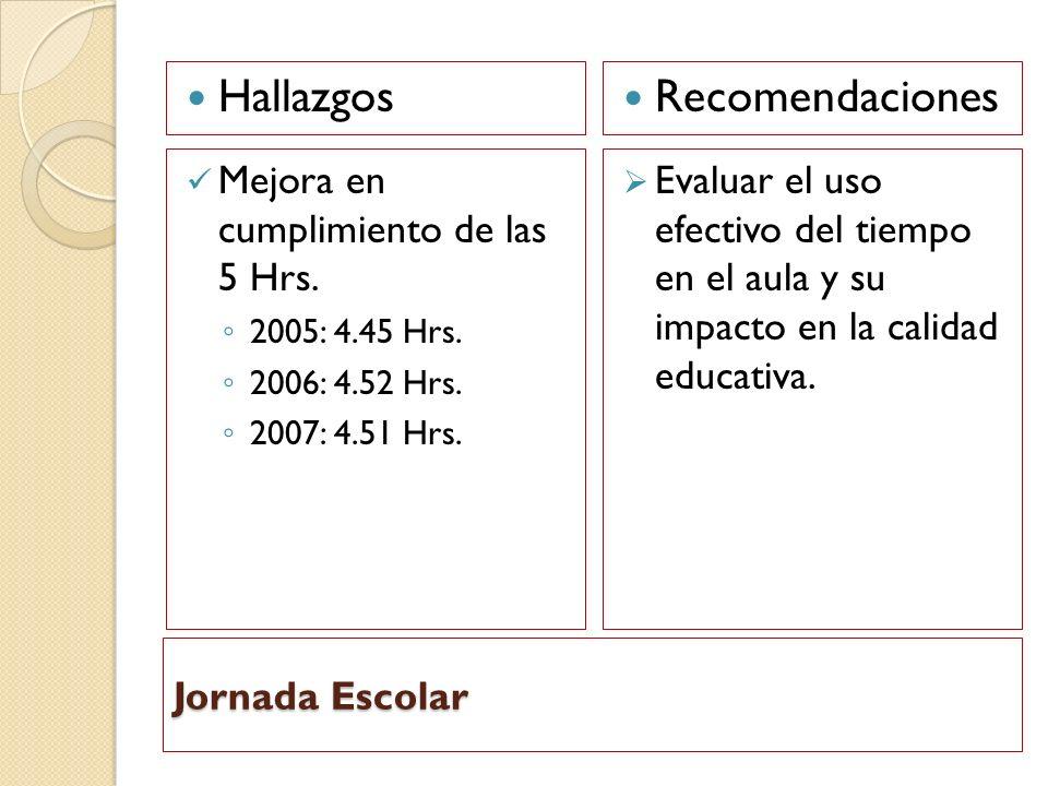Jornada Escolar Mejora en cumplimiento de las 5 Hrs.
