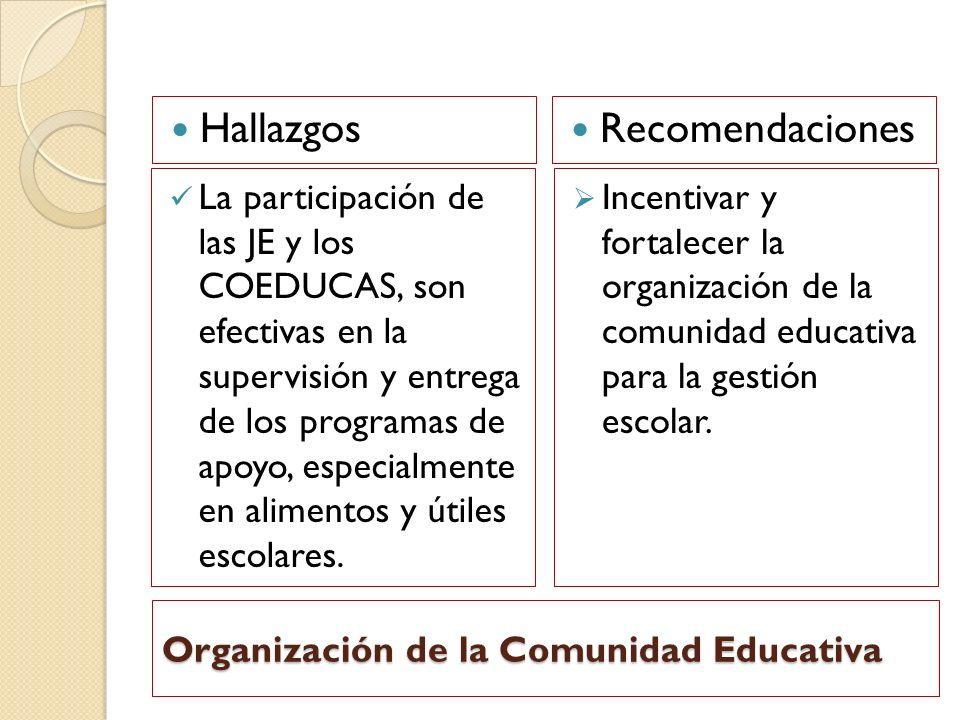 Organización de la Comunidad Educativa La participación de las JE y los COEDUCAS, son efectivas en la supervisión y entrega de los programas de apoyo, especialmente en alimentos y útiles escolares.