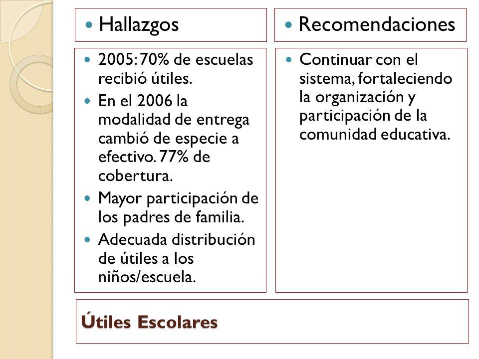 Útiles Escolares 2005: 70% de escuelas recibió útiles.