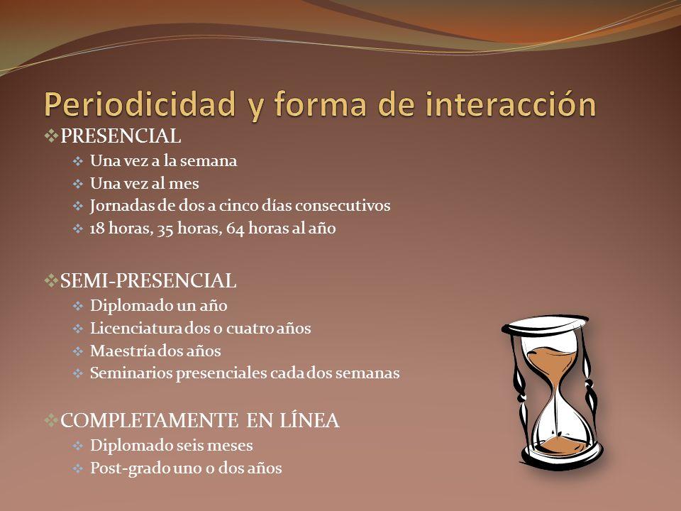 PRESENCIAL Una vez a la semana Una vez al mes Jornadas de dos a cinco días consecutivos 18 horas, 35 horas, 64 horas al año SEMI-PRESENCIAL Diplomado
