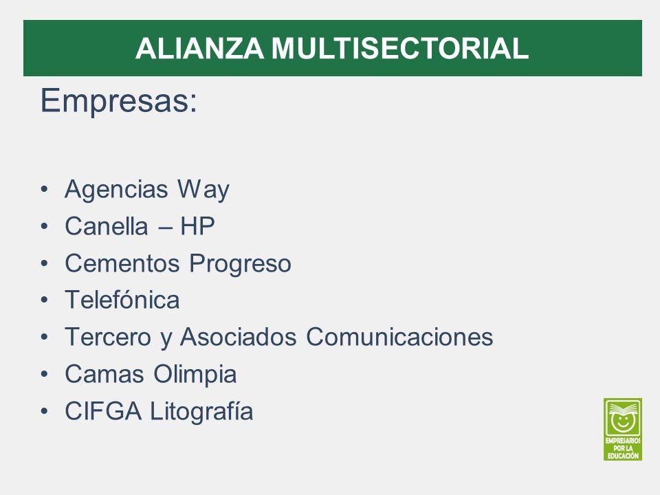 Empresas: Agencias Way Canella – HP Cementos Progreso Telefónica Tercero y Asociados Comunicaciones Camas Olimpia CIFGA Litografía ALIANZA MULTISECTORIAL