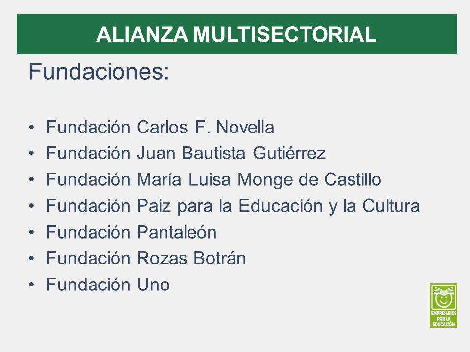 Fundaciones: Fundación Carlos F.