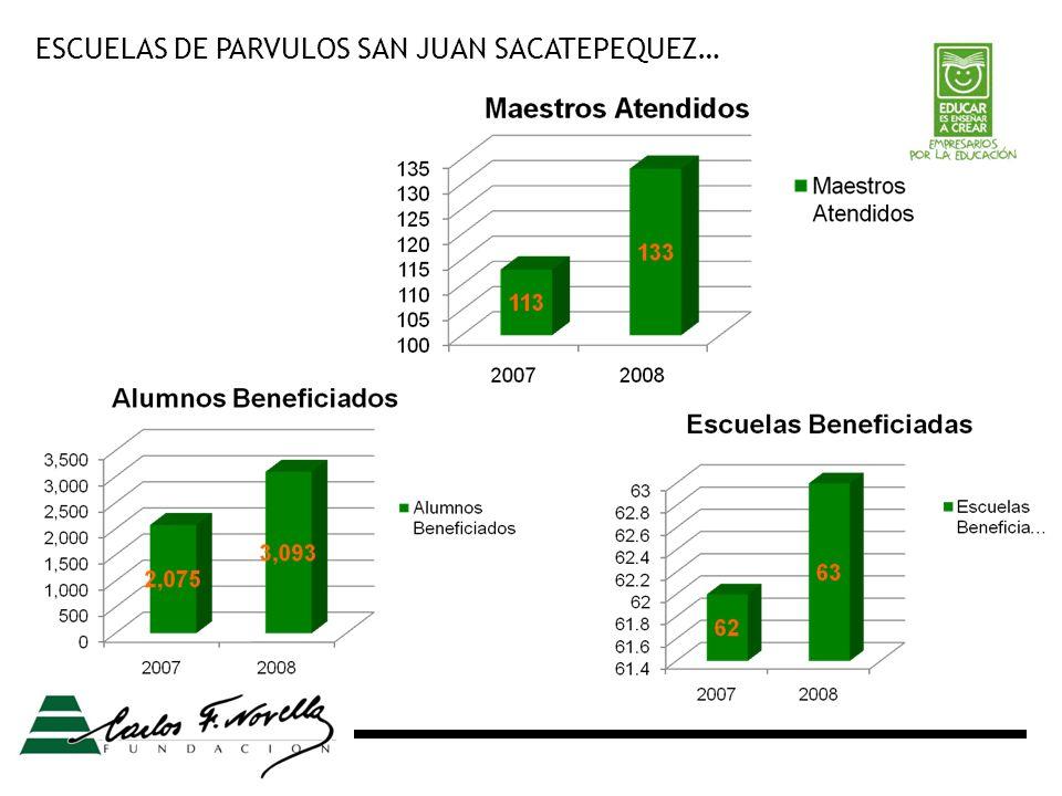 ESCUELAS DE PARVULOS SAN JUAN SACATEPEQUEZ…