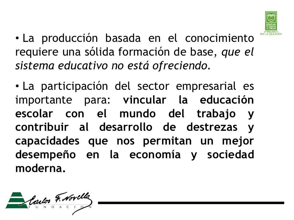 La producción basada en el conocimiento requiere una sólida formación de base, que el sistema educativo no está ofreciendo. La participación del secto