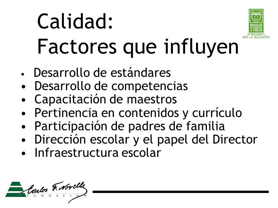 Calidad: Factores que influyen Desarrollo de estándares Desarrollo de competencias Capacitación de maestros Pertinencia en contenidos y currículo Participación de padres de familia Dirección escolar y el papel del Director Infraestructura escolar