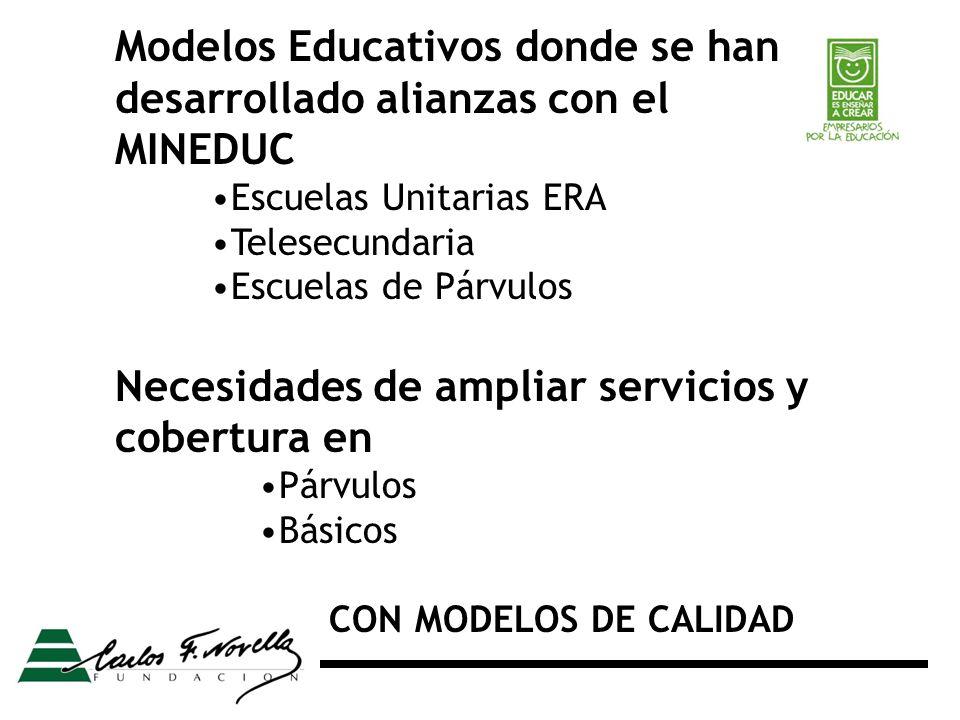 Modelos Educativos donde se han desarrollado alianzas con el MINEDUC Escuelas Unitarias ERA Telesecundaria Escuelas de Párvulos Necesidades de ampliar servicios y cobertura en Párvulos Básicos CON MODELOS DE CALIDAD