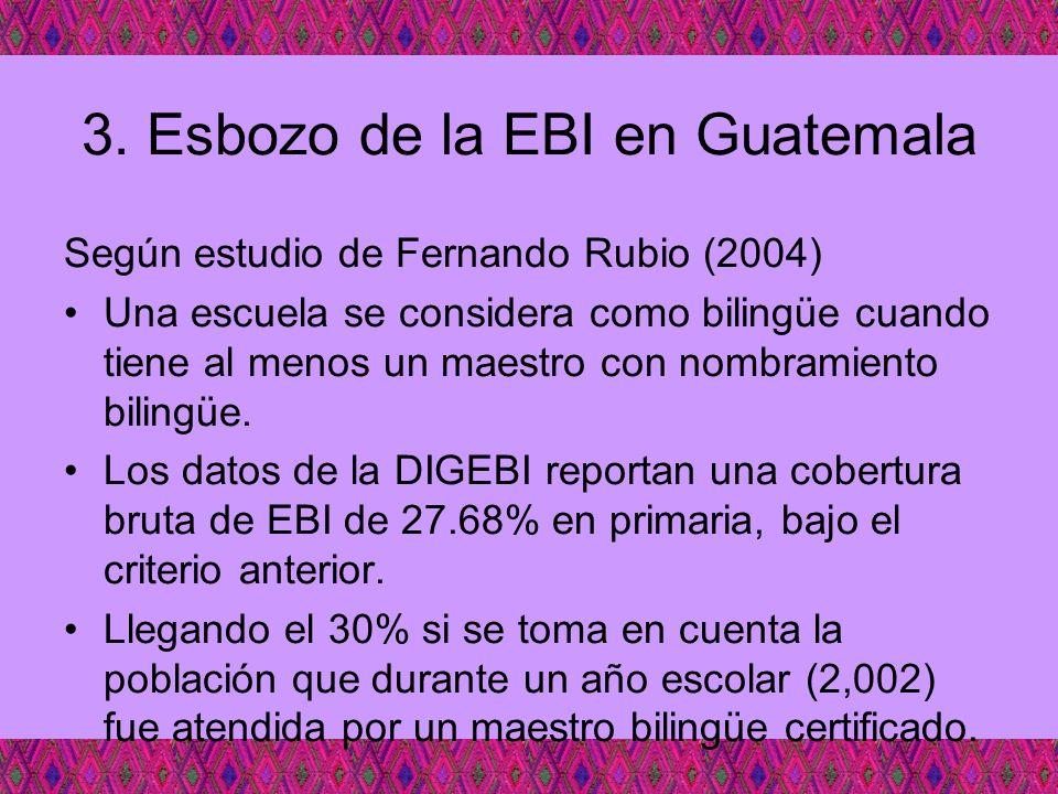 3. Esbozo de la EBI en Guatemala Según estudio de Fernando Rubio (2004) Una escuela se considera como bilingüe cuando tiene al menos un maestro con no