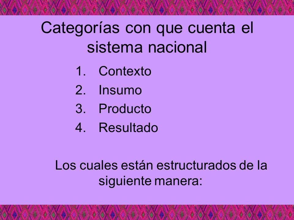 Categorías con que cuenta el sistema nacional 1.Contexto 2.Insumo 3.Producto 4.Resultado Los cuales están estructurados de la siguiente manera: