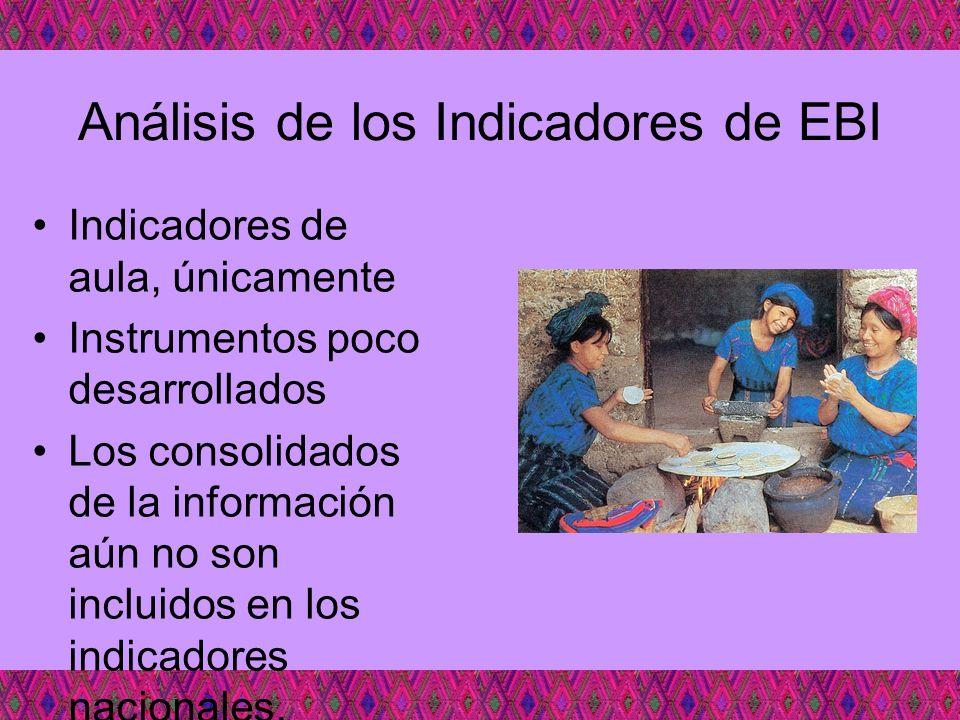 Análisis de los Indicadores de EBI Indicadores de aula, únicamente Instrumentos poco desarrollados Los consolidados de la información aún no son inclu