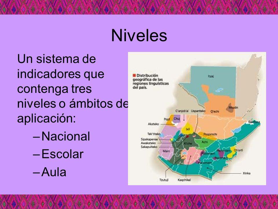 Niveles Un sistema de indicadores que contenga tres niveles o ámbitos de aplicación: –Nacional –Escolar –Aula