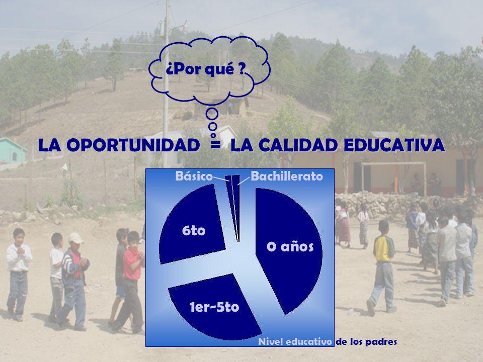 LA OPORTUNIDAD = LA CALIDAD EDUCATIVA ¿Por qué .