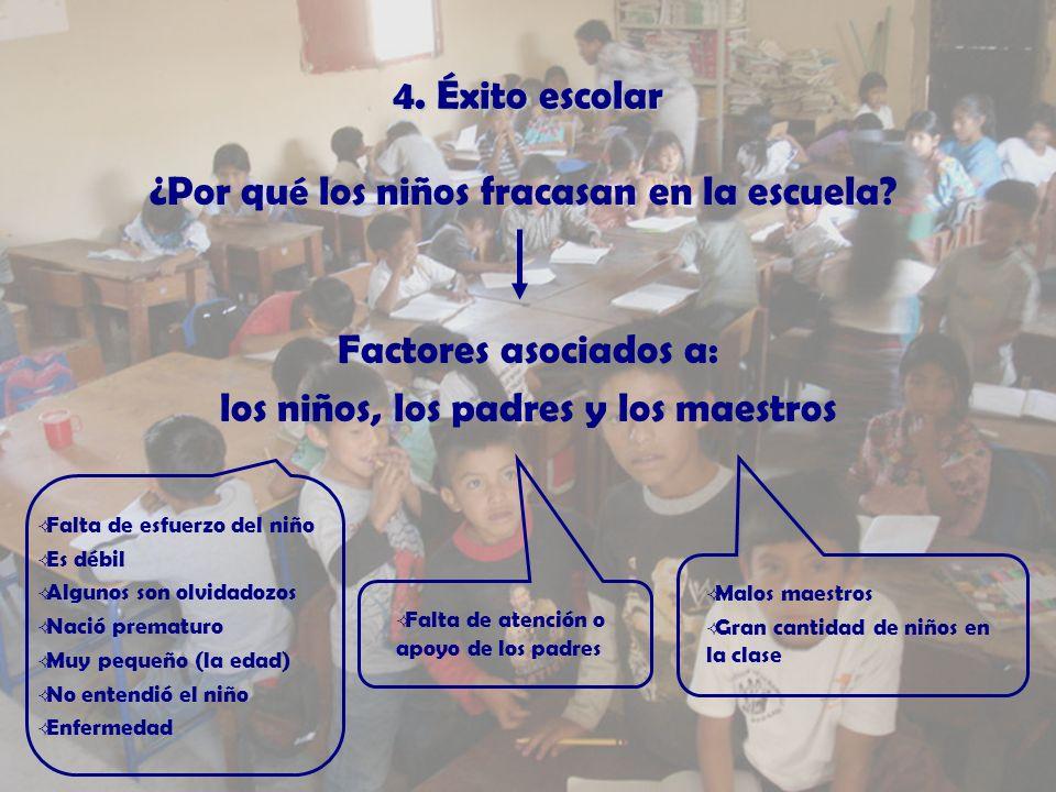 4. Éxito escolar ¿Por qu é los niños fracasan en la escuela.