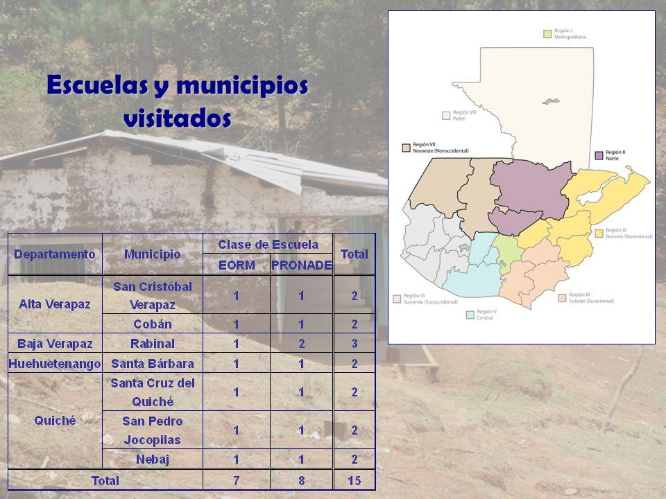 Escuelas y municipios visitados