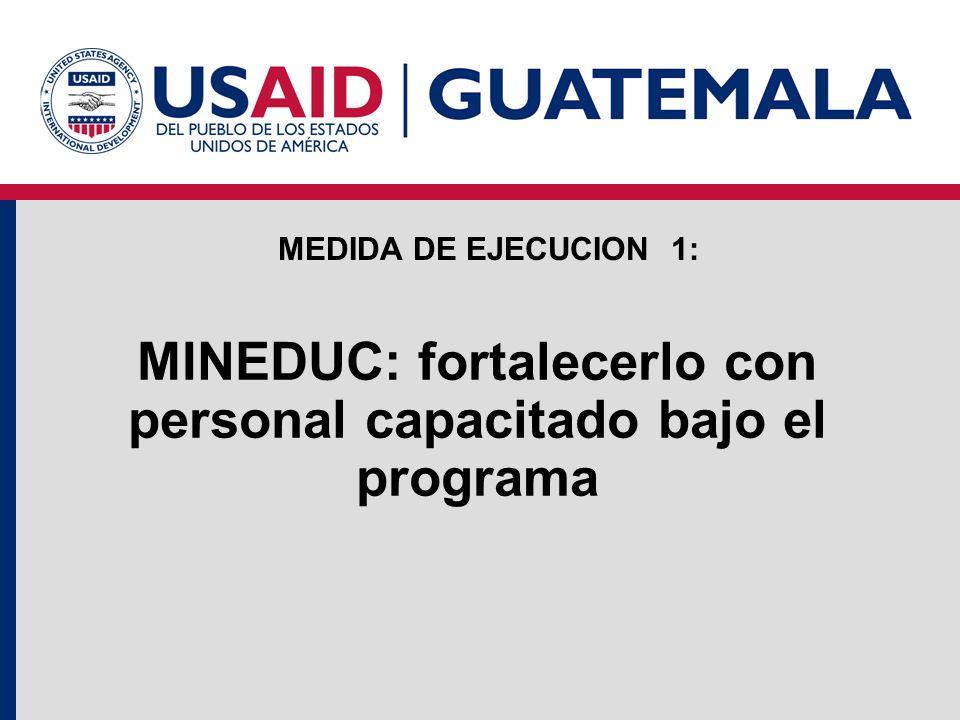 MEDIDA DE EJECUCION 1: MINEDUC: fortalecerlo con personal capacitado bajo el programa