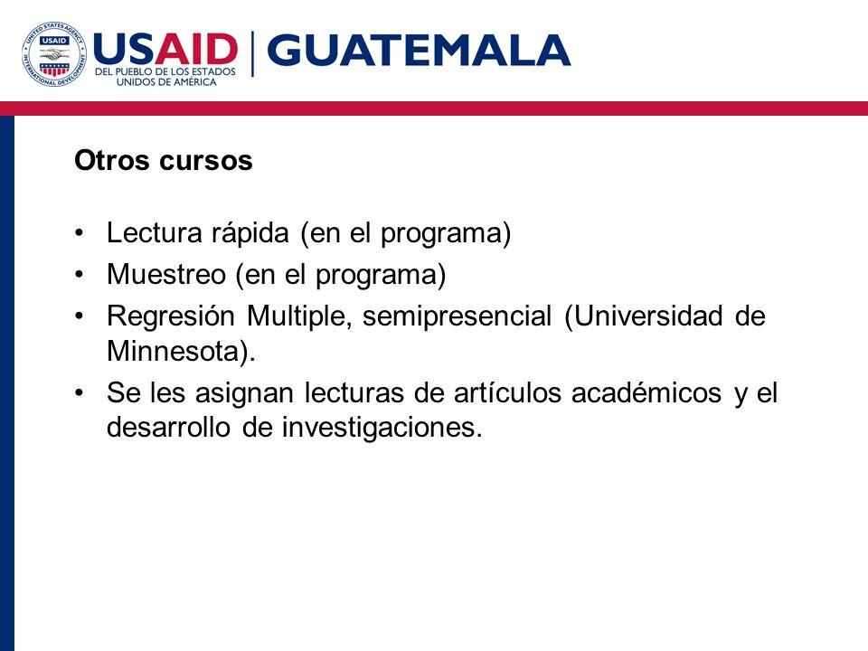 Otros cursos Lectura rápida (en el programa) Muestreo (en el programa) Regresión Multiple, semipresencial (Universidad de Minnesota). Se les asignan l