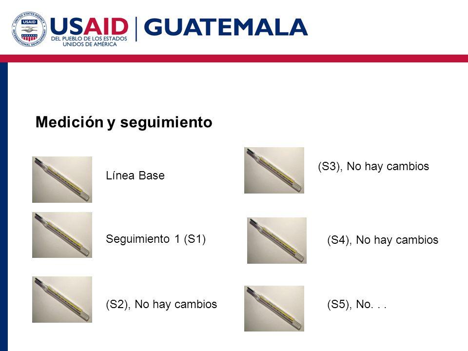 Medición y seguimiento Línea Base Seguimiento 1 (S1) (S2), No hay cambios (S3), No hay cambios (S4), No hay cambios (S5), No...