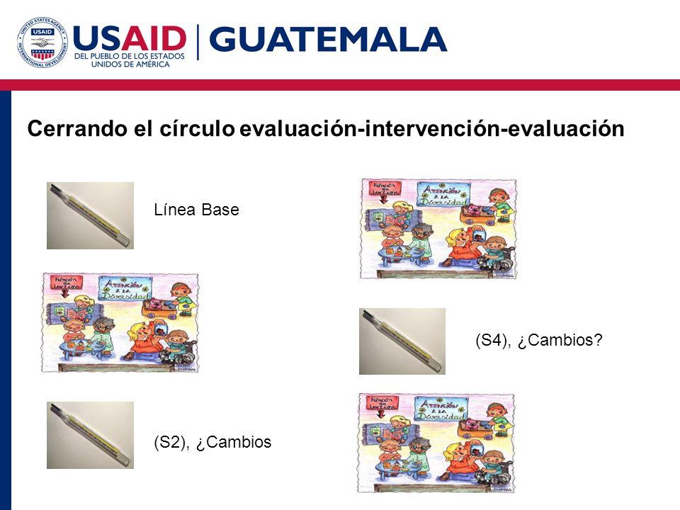 Cerrando el círculo evaluación-intervención-evaluación Línea Base (S2), ¿Cambios (S4), ¿Cambios
