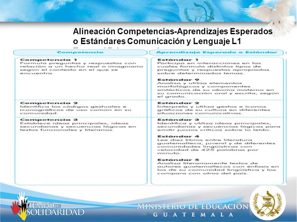 Alineación Competencias-Aprendizajes Esperados o Estándares Comunicación y Lenguaje L1 Español Primero grado