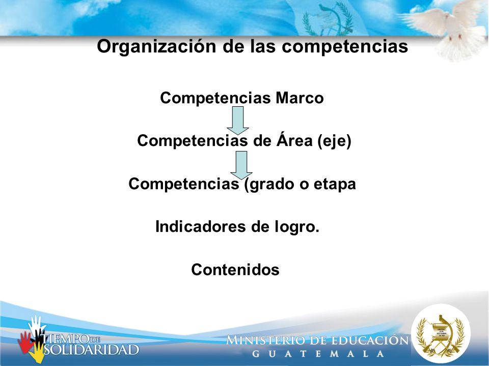 Organización de las competencias Competencias Marco Competencias de Área (eje) Competencias (grado o etapa Indicadores de logro. Contenidos