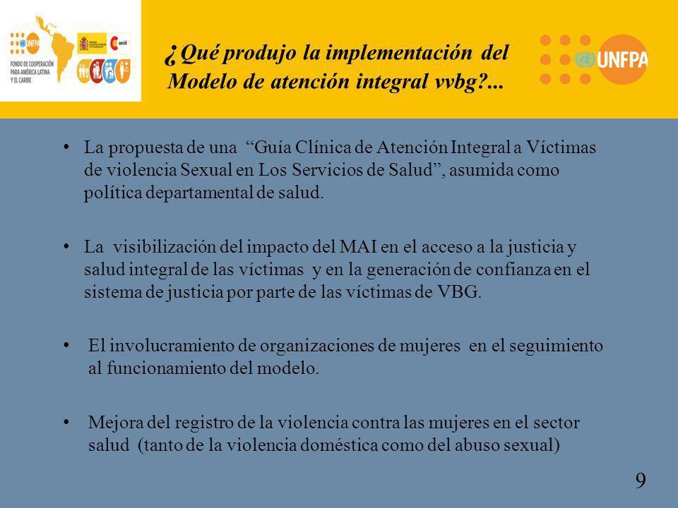 ¿ Qué produjo la implementación del Modelo de atención integral vvbg?... La propuesta de una Guía Clínica de Atención Integral a Víctimas de violencia