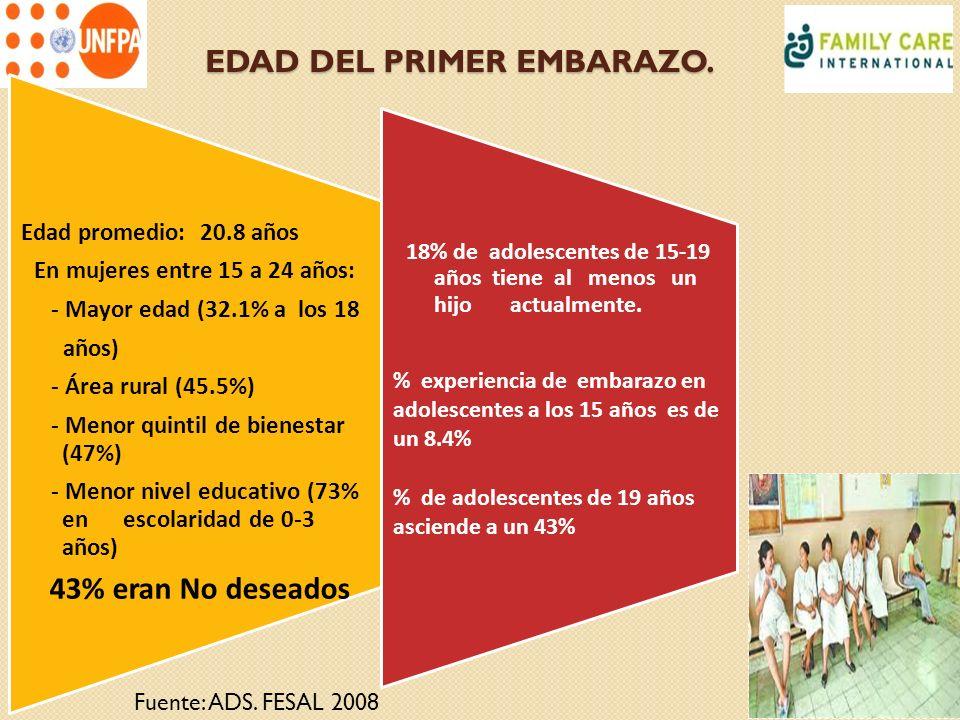 EDAD DEL PRIMER EMBARAZO. Fuente: ADS. FESAL 2008 Edad promedio: 20.8 años En mujeres entre 15 a 24 años: - Mayor edad (32.1% a los 18 años) - Área ru