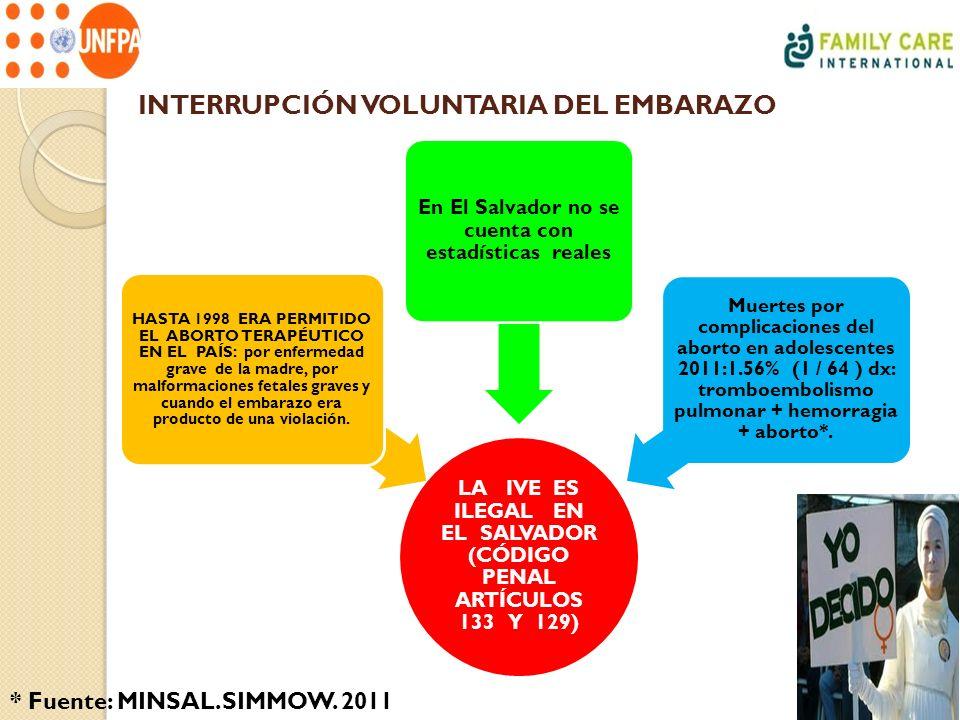 INTERRUPCIÓN VOLUNTARIA DEL EMBARAZO LA IVE ES ILEGAL EN EL SALVADOR (CÓDIGO PENAL ARTÍCULOS 133 Y 129) HASTA 1998 ERA PERMITIDO EL ABORTO TERAPÉUTICO
