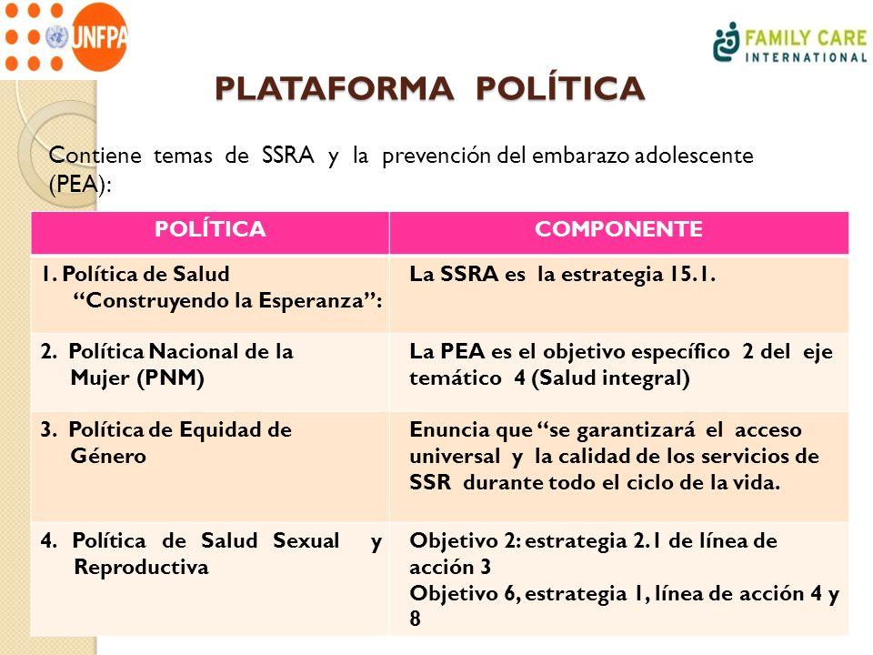 PLATAFORMA POLÍTICA Contiene temas de SSRA y la prevención del embarazo adolescente (PEA): POLÍTICACOMPONENTE 1. Política de Salud Construyendo la Esp
