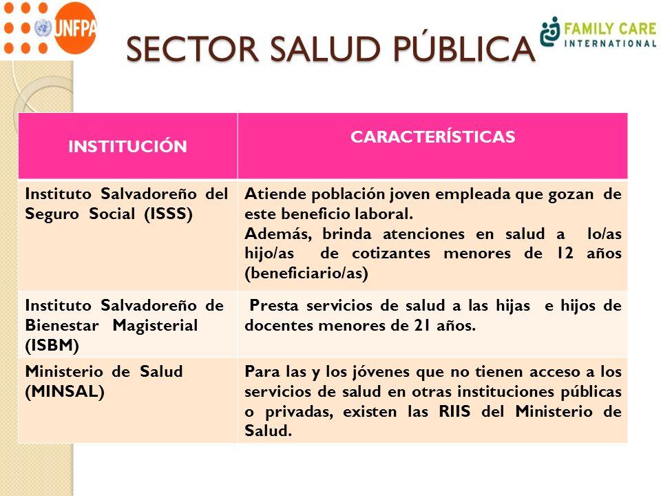 SECTOR SALUD PÚBLICA INSTITUCIÓN CARACTERÍSTICAS Instituto Salvadoreño del Seguro Social (ISSS) Atiende población joven empleada que gozan de este ben
