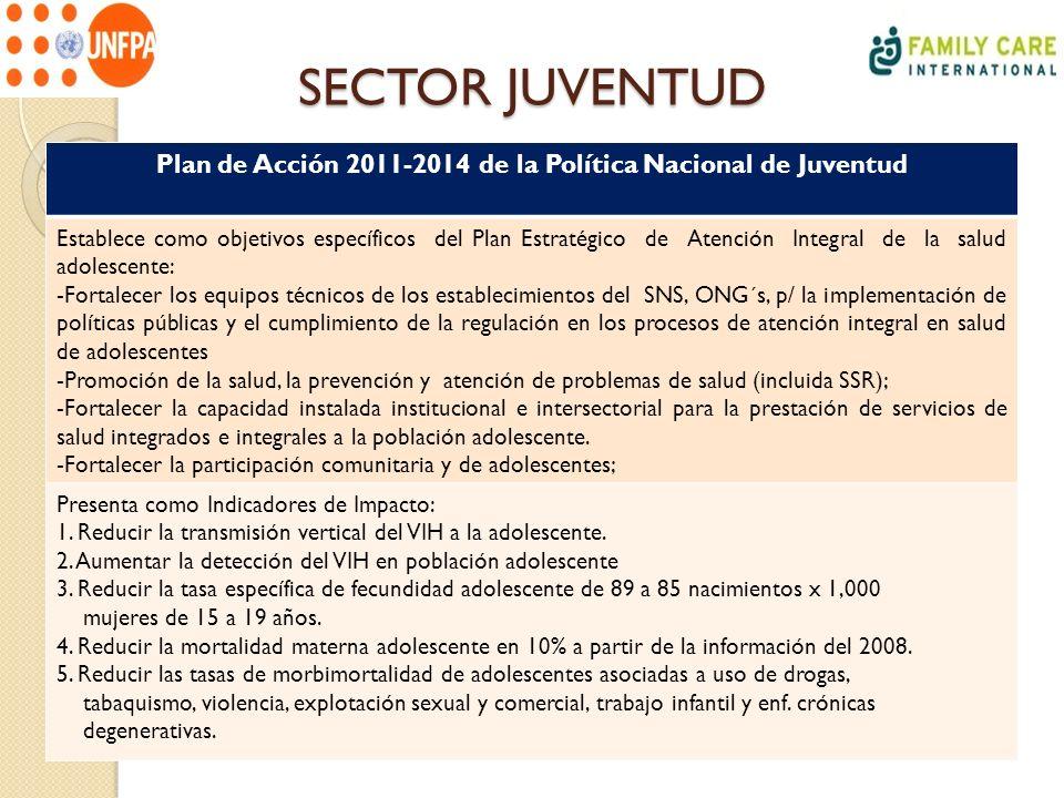 SECTOR JUVENTUD Plan de Acción 2011-2014 de la Política Nacional de Juventud Establece como objetivos específicos del Plan Estratégico de Atención Int