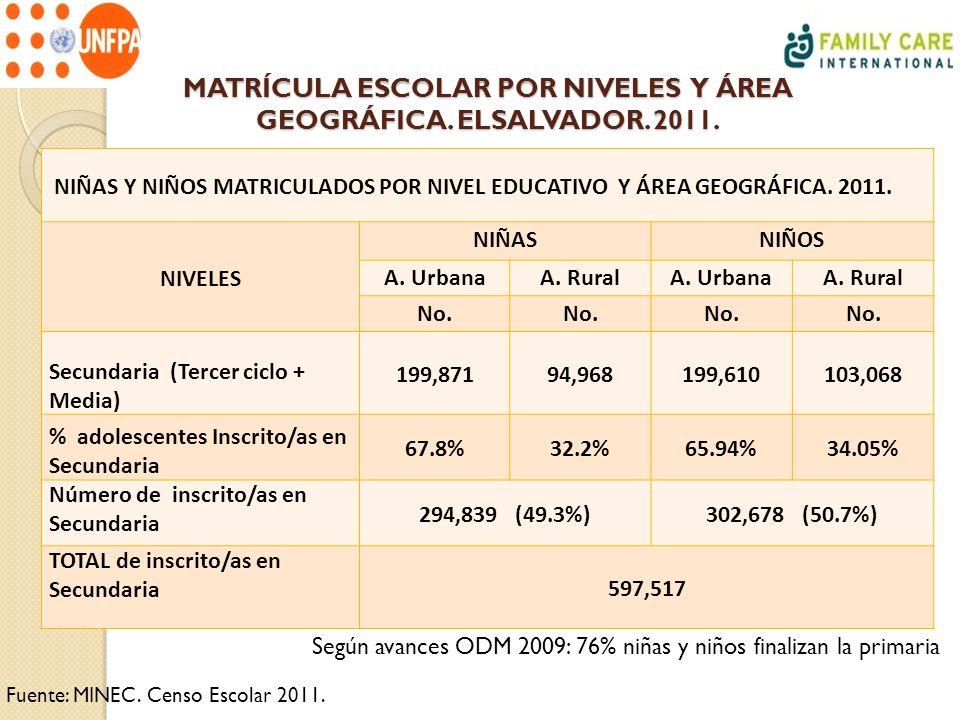MATRÍCULA ESCOLAR POR NIVELES Y ÁREA GEOGRÁFICA. ELSALVADOR. 2011. NIÑAS Y NIÑOS MATRICULADOS POR NIVEL EDUCATIVO Y ÁREA GEOGRÁFICA. 2011. NIVELES NIÑ