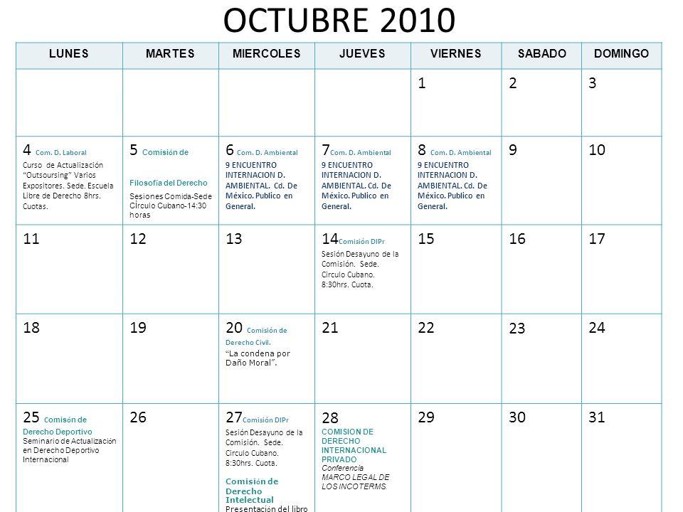 OCTUBRE 2010 LUNESMARTESMIERCOLESJUEVESVIERNESSABADODOMINGO 123 4 Com. D. Laboral Curso de Actualización Outsoursing Varios Expositores. Sede. Escuela
