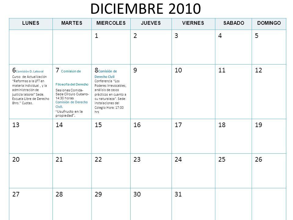 DICIEMBRE 2010 LUNESMARTESMIERCOLESJUEVESVIERNESSABADODOMINGO 12345 6 Comisión D. Laboral Curso de Actualización Reformas a la LFT en materia individu