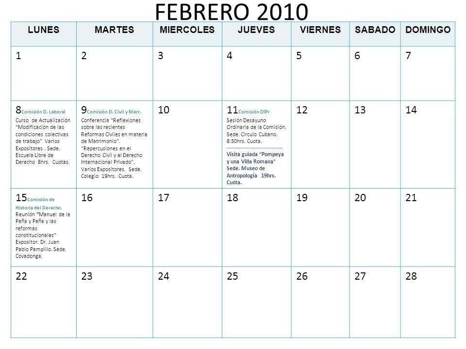 FEBRERO 2010 LUNESMARTESMIERCOLESJUEVESVIERNESSABADODOMINGO 1234567 8 Comisión D. Laboral Curso de Actualización Modificación de las condiciones colec