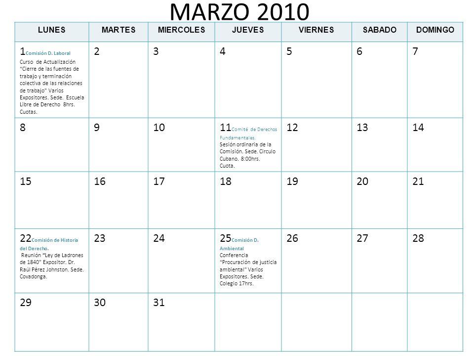 MARZO 2010 LUNESMARTESMIERCOLESJUEVESVIERNESSABADODOMINGO 1 Comisión D. Laboral Curso de Actualización Cierre de las fuentes de trabajo y terminación