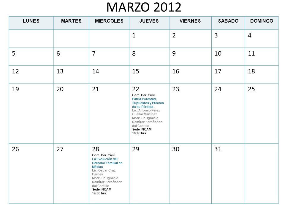 ABRIL 2012 LUNESMARTESMIERCOLESJUEVESVIERNESSABADODOMINGO 1 2 345678 9101112 Com.
