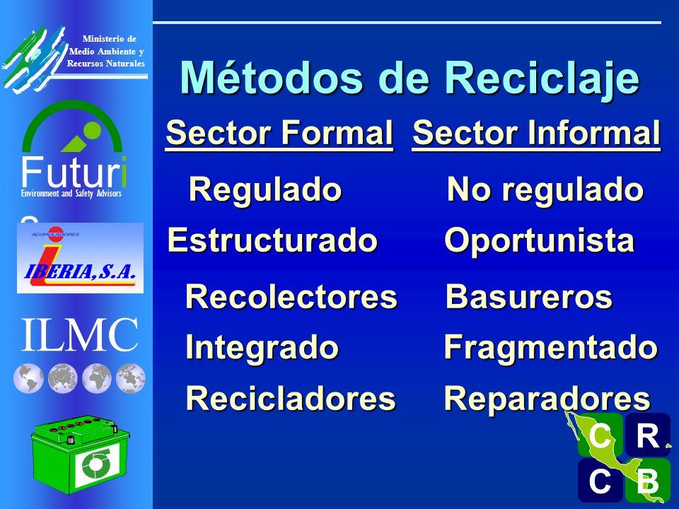 ILMC Environment and Safety Advisors Futuri s R C C B B C Ministerio de Medio Ambiente y Recursos Naturales ¿Qué Tecnología?