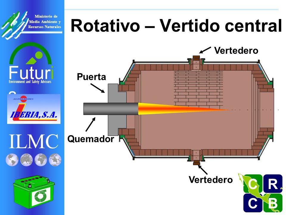 ILMC Environment and Safety Advisors Futuri s R C C B B C Ministerio de Medio Ambiente y Recursos Naturales Rotativo – Vertido central Vertedero Puerta Quemador Vertedero