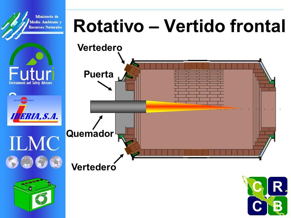 ILMC Environment and Safety Advisors Futuri s R C C B B C Ministerio de Medio Ambiente y Recursos Naturales Rotativo – Vertido frontal Vertedero Puerta Vertedero Quemador