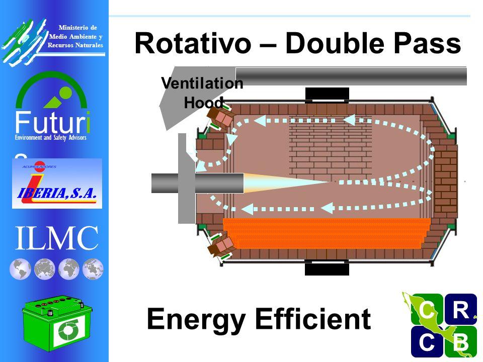 ILMC Environment and Safety Advisors Futuri s R C C B B C Ministerio de Medio Ambiente y Recursos Naturales Rotativo - Double Pass R C C B B C Dross Engineering Ltd.