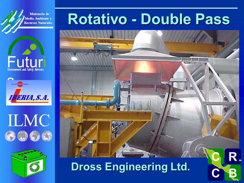 ILMC Environment and Safety Advisors Futuri s R C C B B C Ministerio de Medio Ambiente y Recursos Naturales Rotativo - Double Pass R C C B B C Dross E