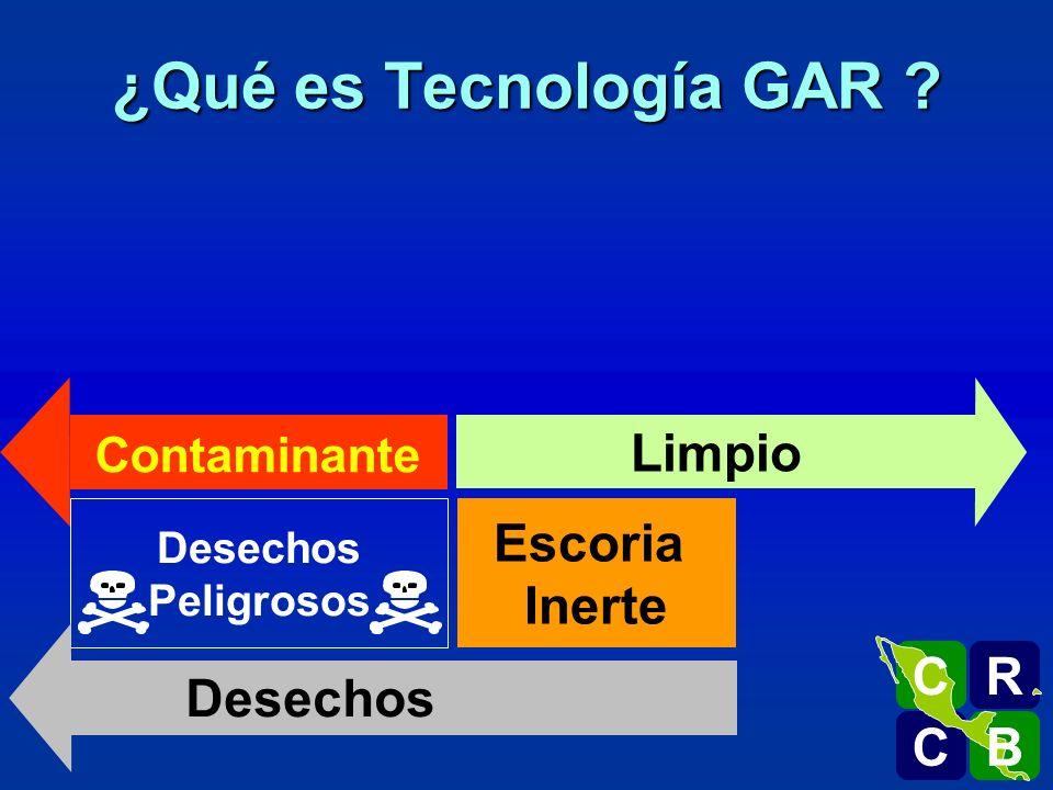 Desechos Peligrosos Contaminante Escoria Inerte Limpio Desechos Productos Limpios R C C B B C ¿Qué es Tecnología GAR ?