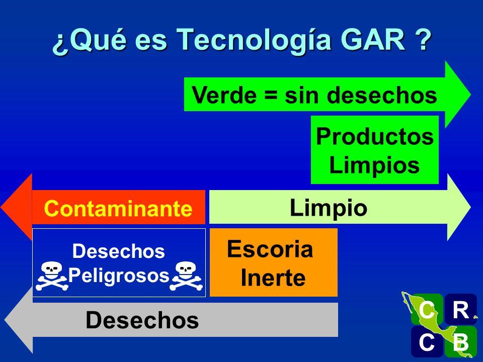 Desechos Peligrosos Contaminante Escoria Inerte Limpio Desechos Productos Limpios Verde = sin desechos ¿Qué es Tecnología GAR ? R C C B B C