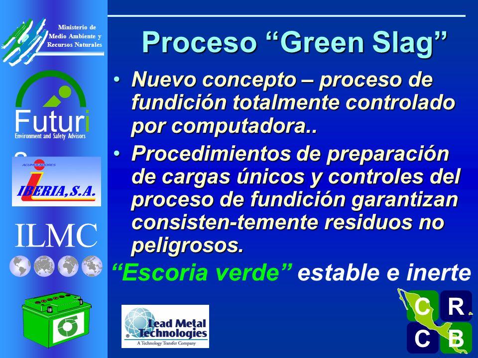 ILMC Environment and Safety Advisors Futuri s R C C B B C Ministerio de Medio Ambiente y Recursos Naturales Proceso Green Slag Nuevo concepto – proces