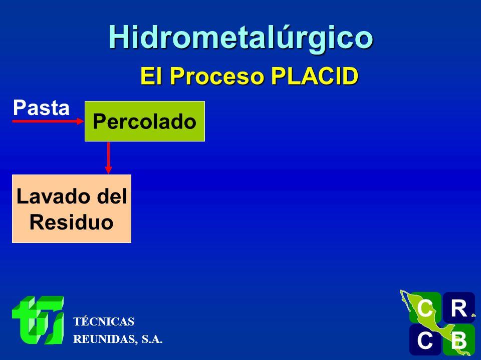 El Proceso PLACID Pasta Percolado Lavado del Residuo R C C B B C Hidrometalúrgico TÉCNICAS REUNIDAS, S.A.