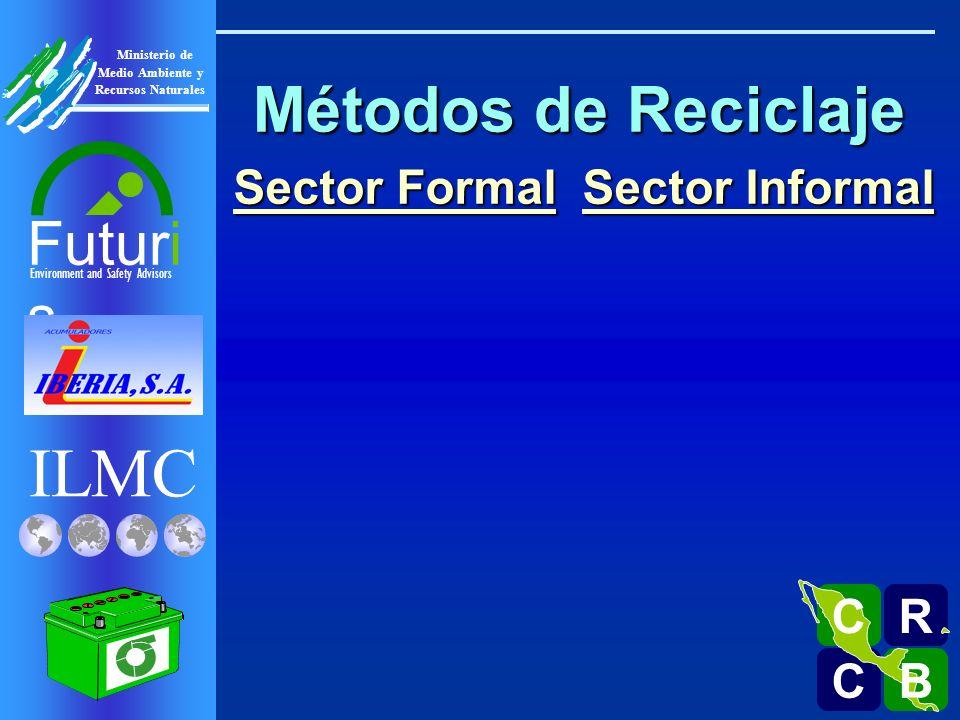 ILMC Environment and Safety Advisors Futuri s R C C B B C Ministerio de Medio Ambiente y Recursos Naturales Métodos de Reciclaje Regulado No regulado Regulado No regulado Sector Formal Sector Informal