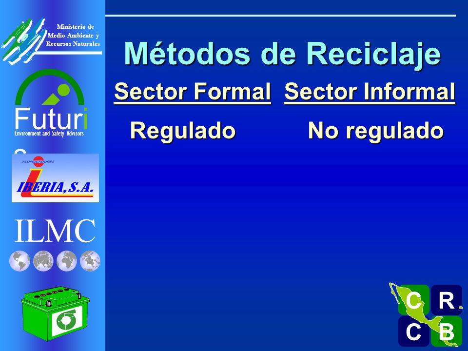 ILMC Environment and Safety Advisors Futuri s R C C B B C Ministerio de Medio Ambiente y Recursos Naturales Métodos de Reciclaje Regulado No regulado Regulado No regulado Estructurado Oportunista Estructurado Oportunista Sector Formal Sector Informal