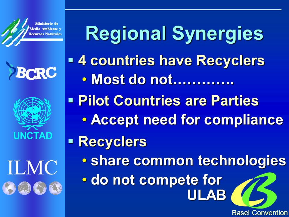 Basel Convention ILMC UNCTAD Ministerio de Medio Ambiente y Recursos Naturales B C R C Regional Synergies 4 countries have Recyclers 4 countries have Recyclers Most do not………….Most do not………….