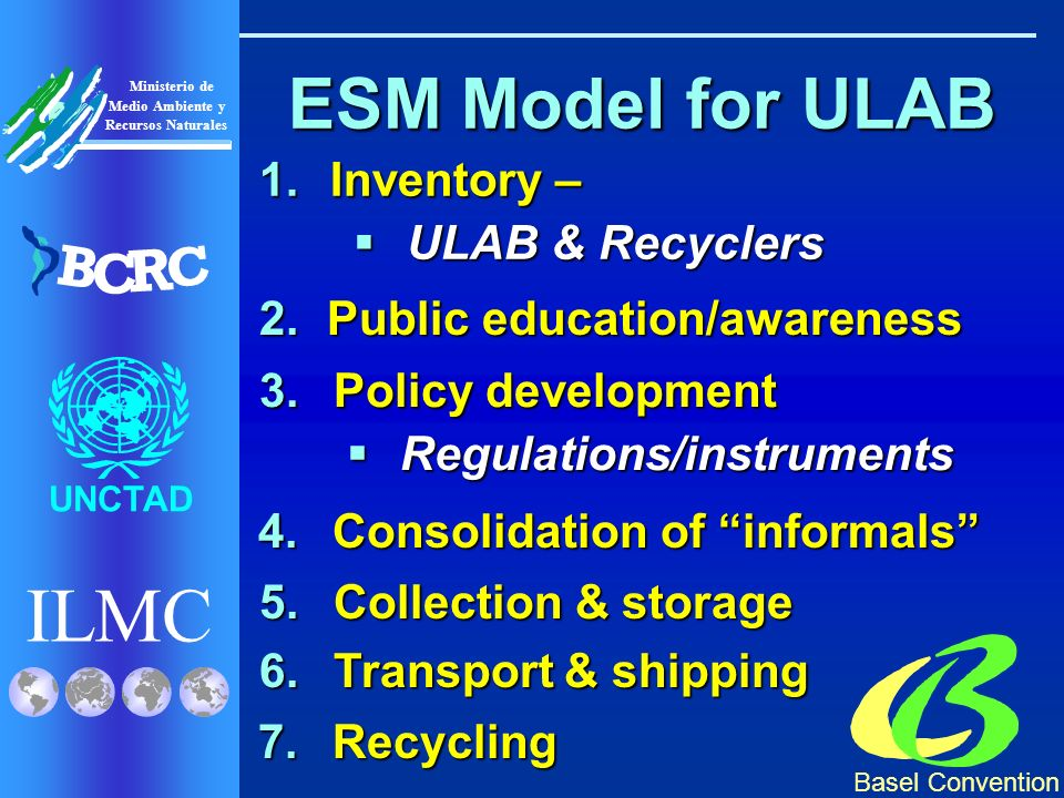 Basel Convention ILMC UNCTAD Ministerio de Medio Ambiente y Recursos Naturales B C R C ESM Model for ULAB 1.Inventory – ULAB & Recyclers ULAB & Recyclers 7.Recycling 2.Public education/awareness 3.Policy development Regulations/instruments Regulations/instruments 4.Consolidation of informals 5.Collection & storage 6.Transport & shipping